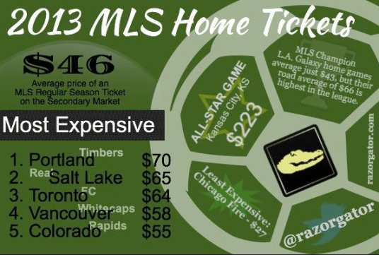2013 mls home ticket prices