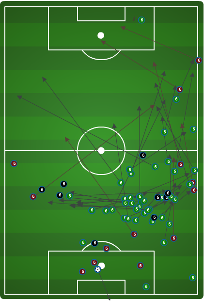 Jalil Anibaba distribution, shots, defensive events vs. Chivas USA, 3.24.13