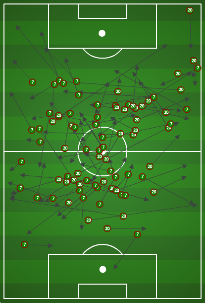 Alex and Larentowicz successful passes at Montreal (image: mlssoccer.com)