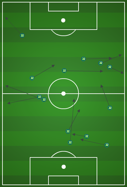 Matt Watson successful passing vs. New England (image: mlssoccer.com)