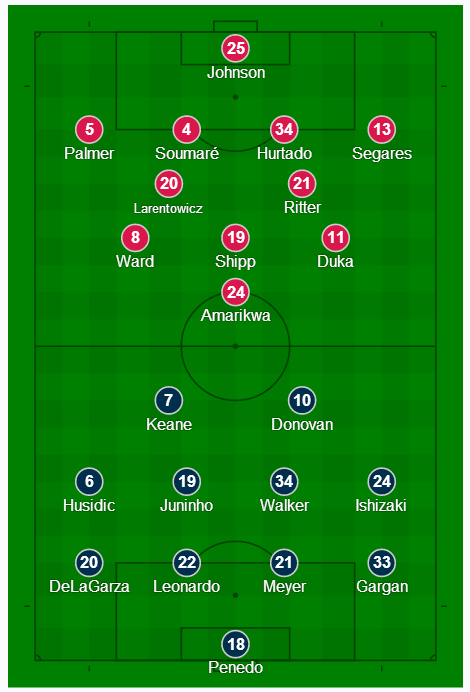 Fire change to a 4-2-3-1 lineup