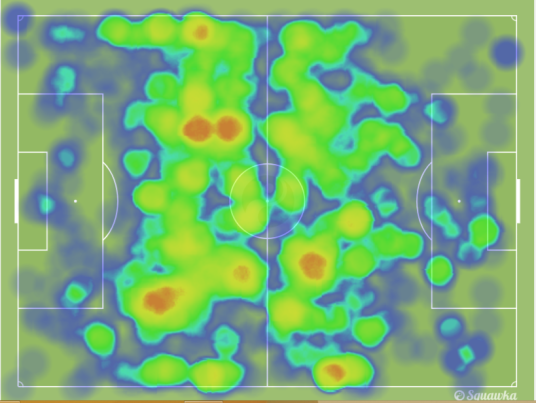 Way too much attacking presence for Germany (squawka.com)